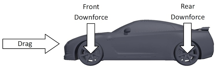 drag-downforce