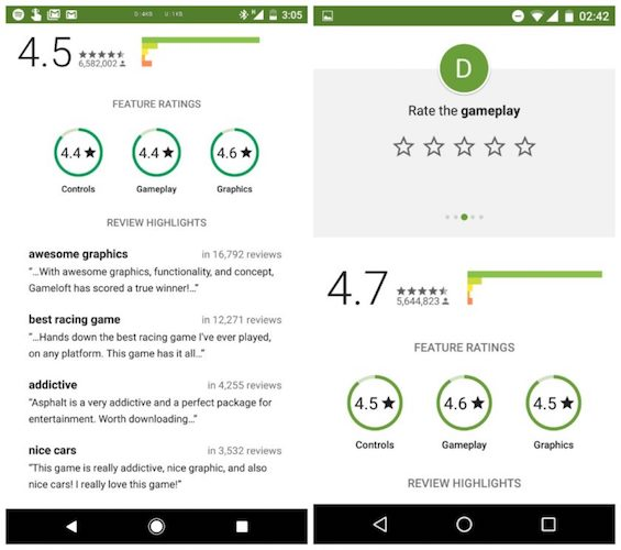 Google Play Feature Ratings