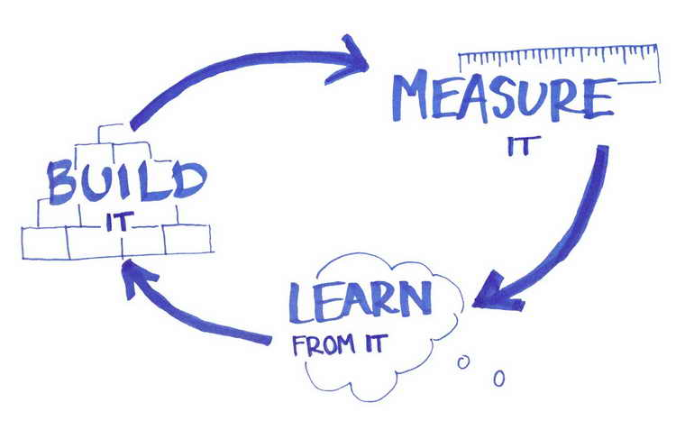 Use the Build-Measure-Learn Cycle