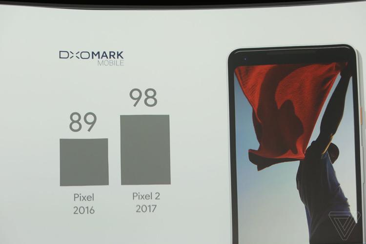DxOMark به دوربین پیکسل 2 گوگل امتیاز ۹۸ داده است