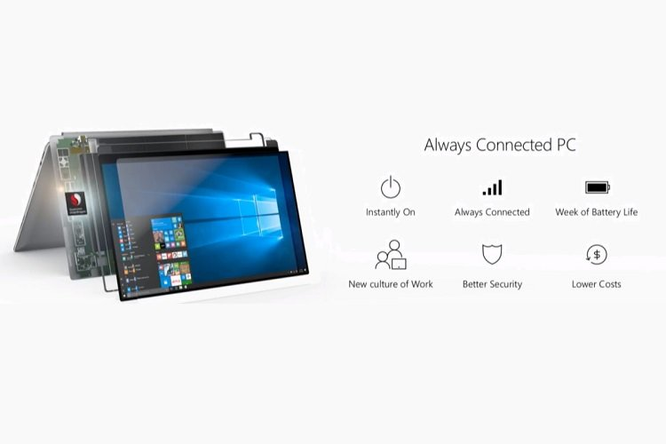 Always Connected Windows 10 PCs
