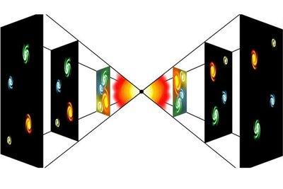 بررسی امکان تولد جهان هستی از یک جهش بزرگ کوانتومی