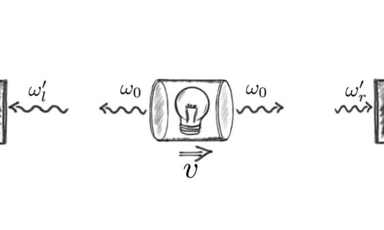 Friction-Like Force in a Perfect Vacuum