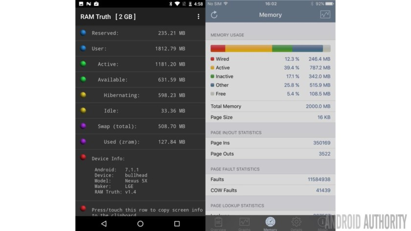android ios ram