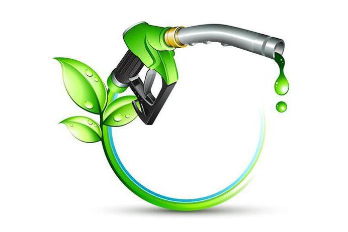 سوخت سبز