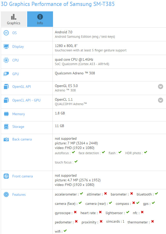 Galaxy tab a 8.0 2017