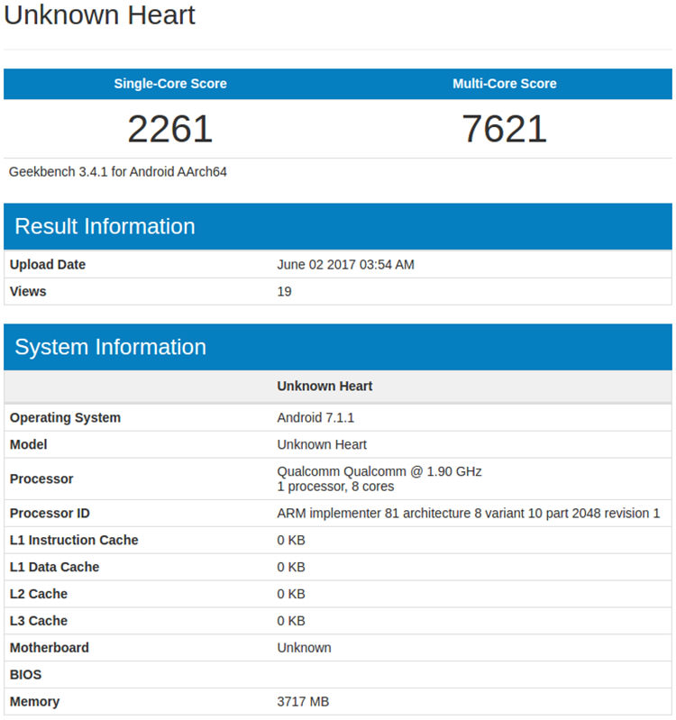 Nokia 4GB Geekbench