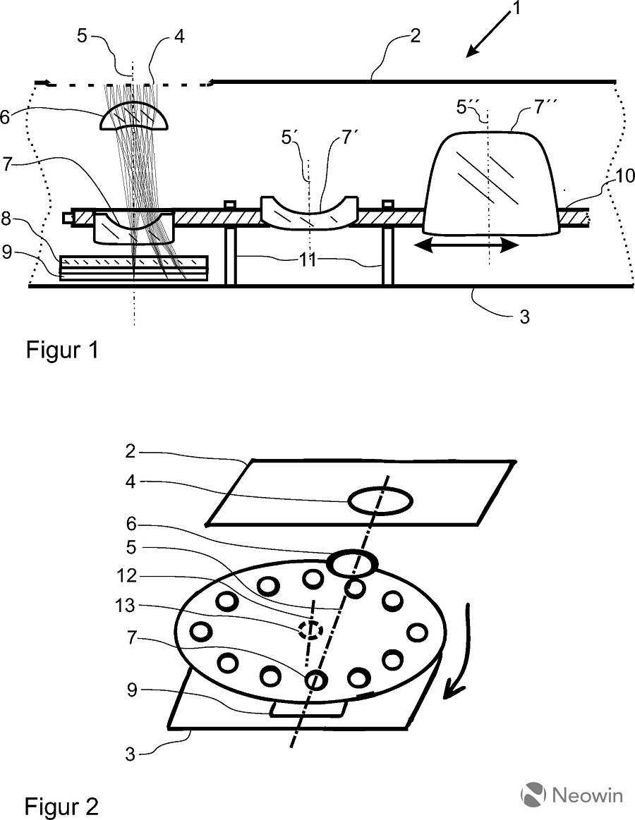 ZEISS patent a rotary camera