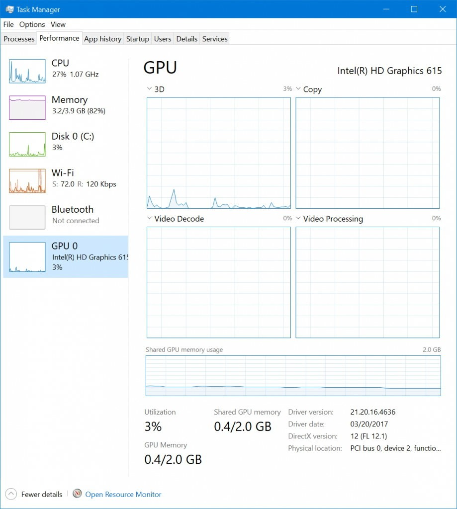 GPU Performance Task Manager