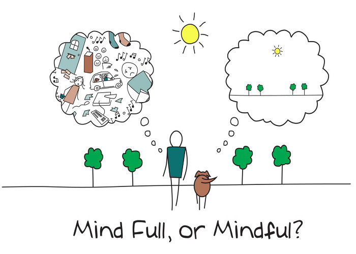 now mindfulness