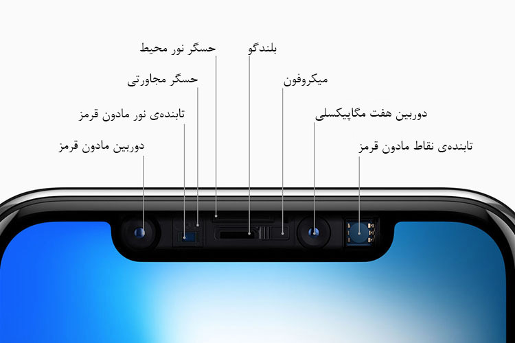 iPhone X notch details