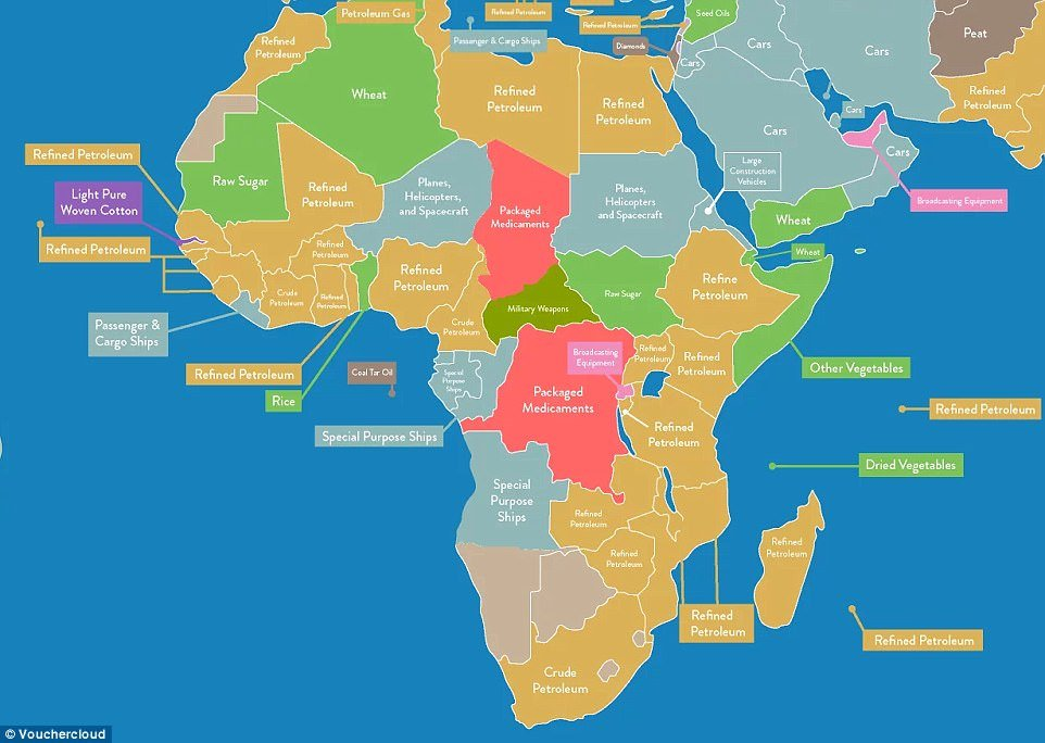 Africa Imports Map