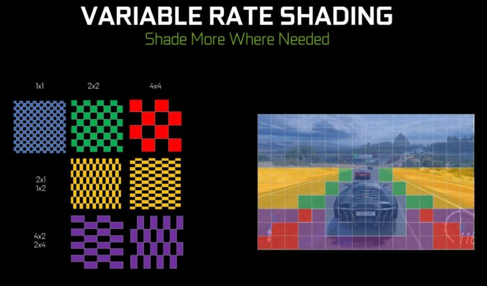 Turinf variable rate shaders