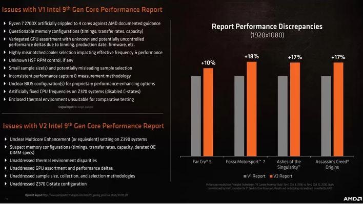 بنچمارک AMD