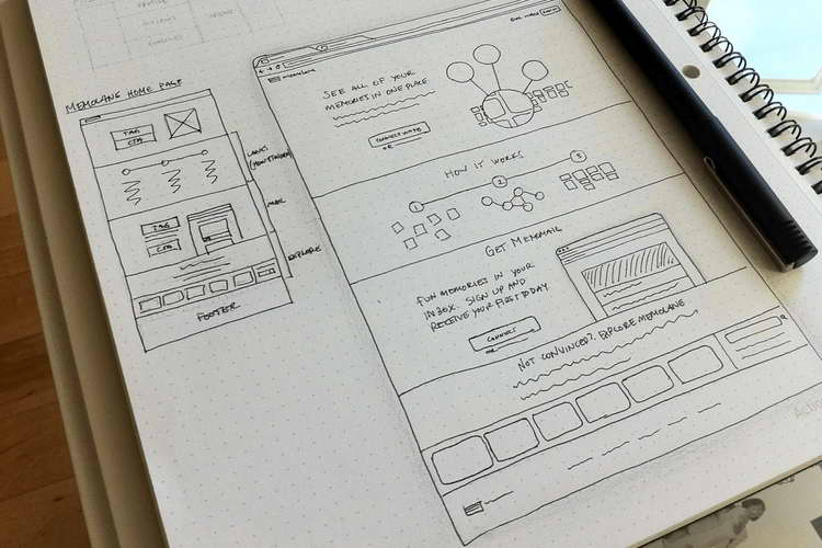 Wireframes can be presented in the form of sketches