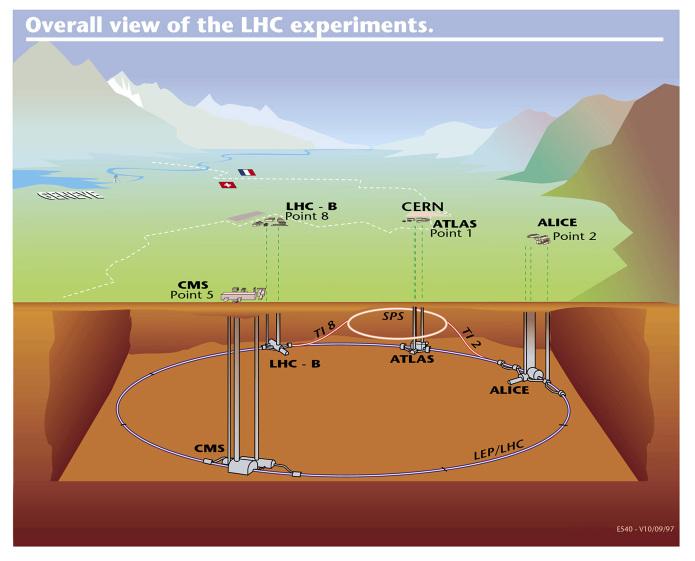 مروری کلی بر آزمایشات برخورددهنده بزرگ هادرونی