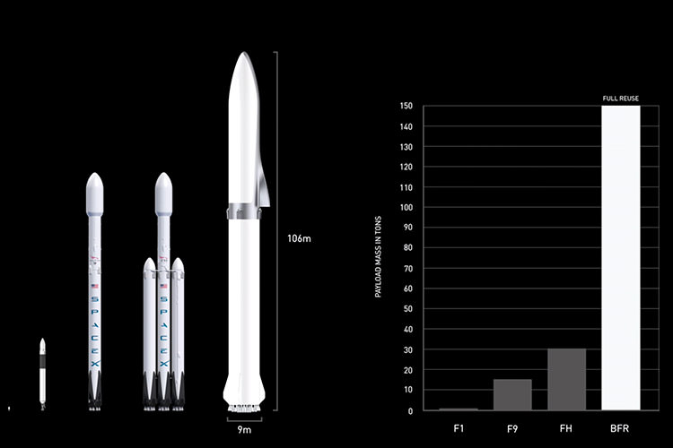 big falcon rocket