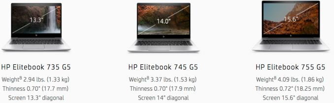 HP EliteBook 700 G5