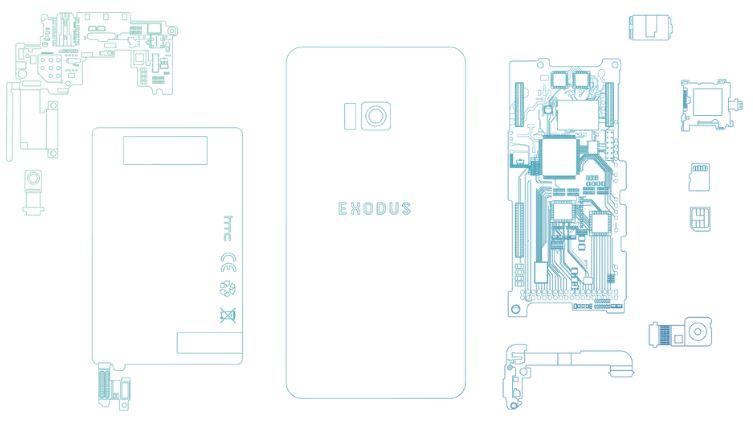 اچ تی سی اگزدوس / HTC Exodus