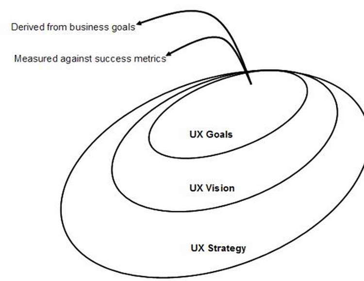 user knowledge strategy
