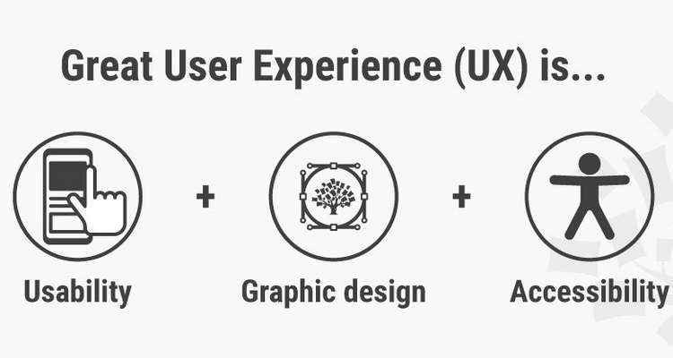 Accessibility in UX