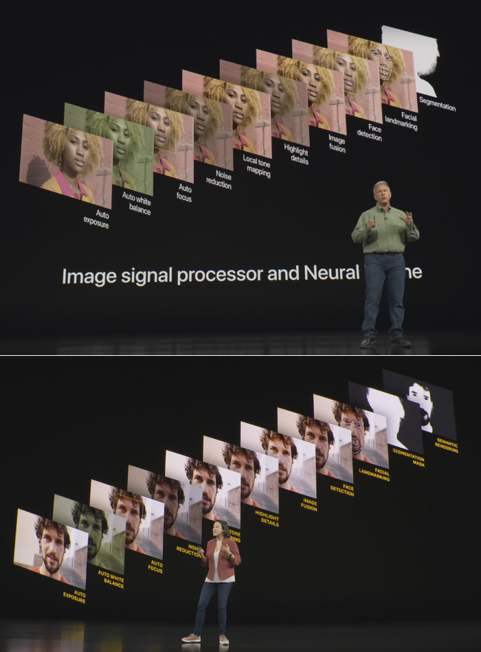 iPhone image pipeline