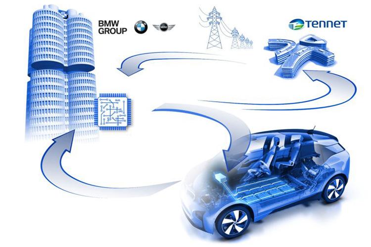 bmw electric car / خودروی الکتریکی بی ام و