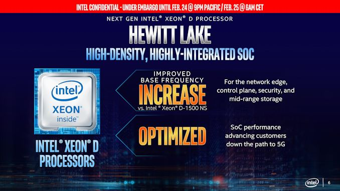 intel hawitt lake