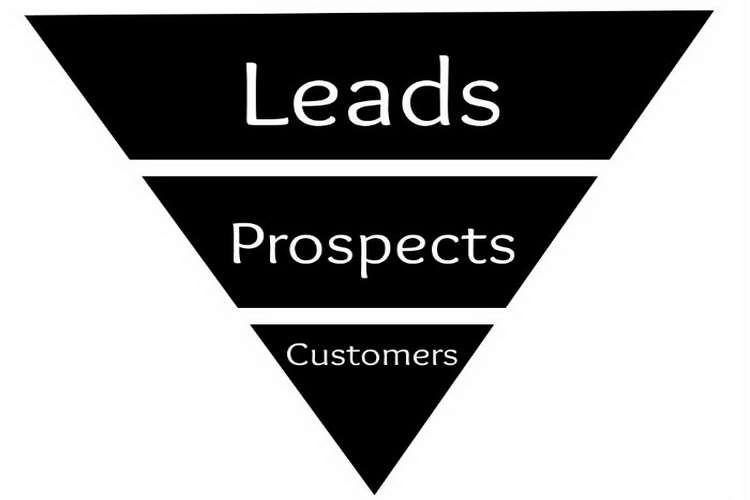 Sales Funnel: The Ultimate Guide