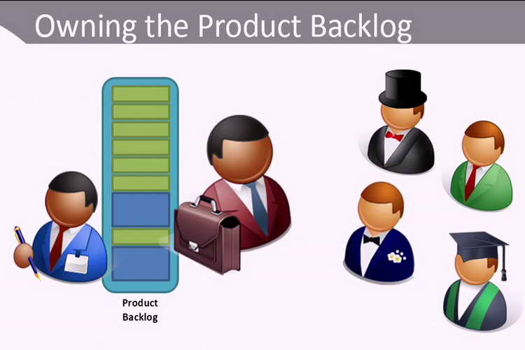High-Quality Product Backlog
