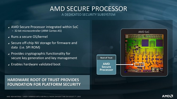 amd secure