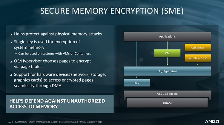 amd secure memory encryption