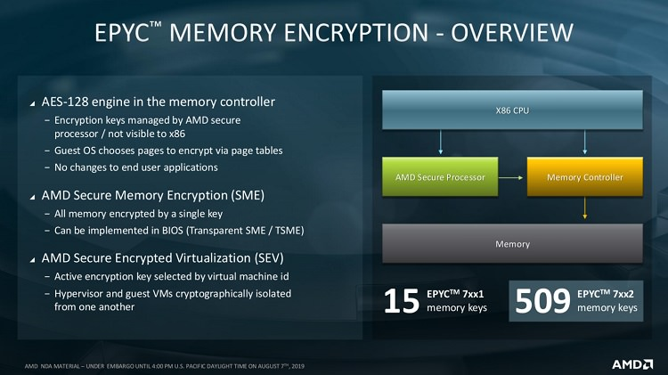 amd memory encryption
