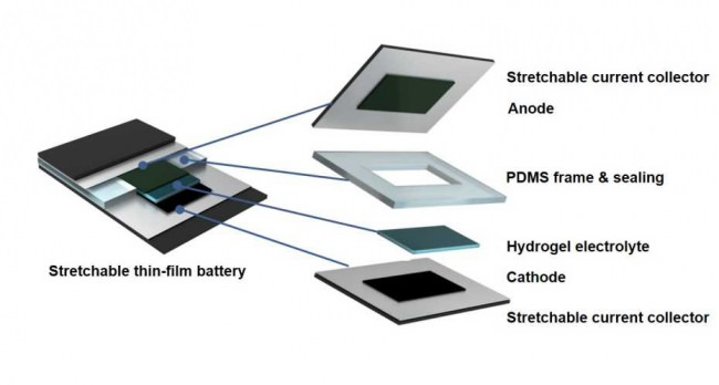 foldable battery