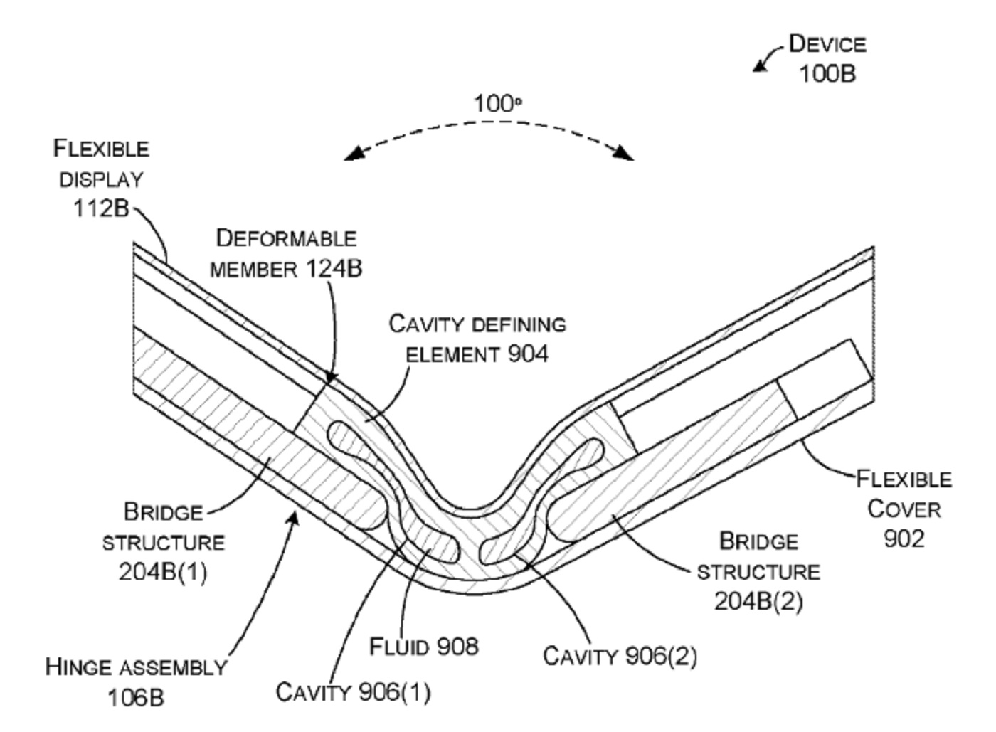 Microsoft dual screen Hinge patent cover