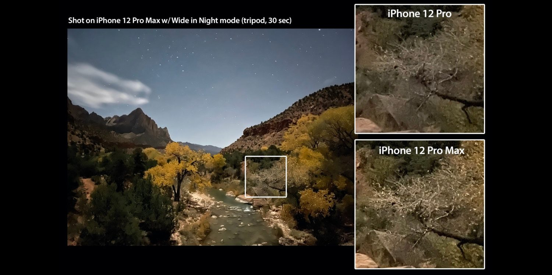 مقایسهی دوربین آیفون ۱۲ پرو و پرو مکس