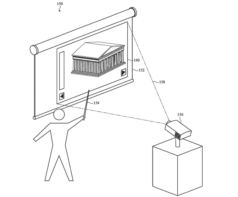 Apple patents related to laser projectors for touching surfaces