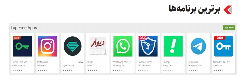 Table of the best downloaded Iranian programs on Google Play