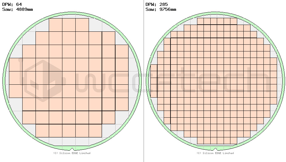 Comparison of integrated wafer with MCM wafer