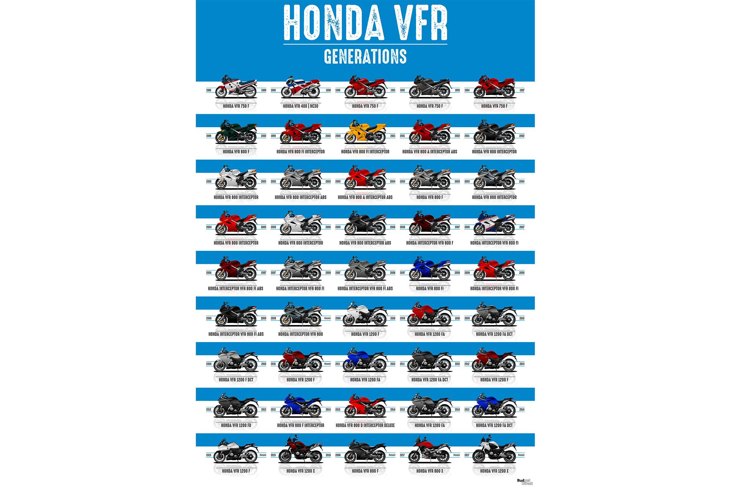 Different generations of Honda Accord cars
