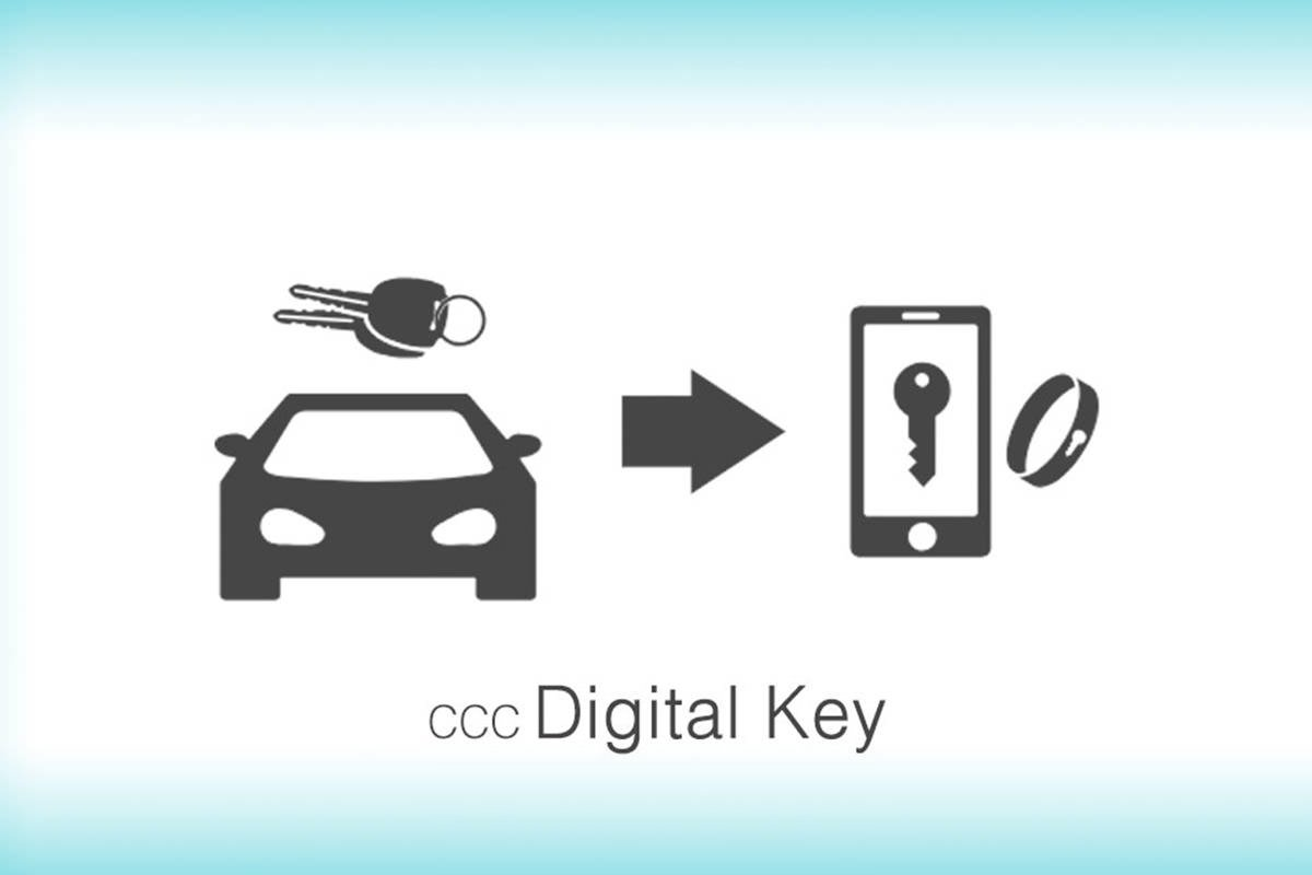 CCC / Car Connectivity Consortium / Digital Key