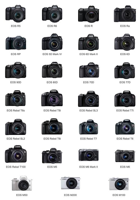 دوربینهای کانن سازگار با بکاپ گوگل فوتوز