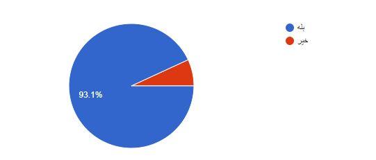 نظرسنجی تقلب در بازی 3