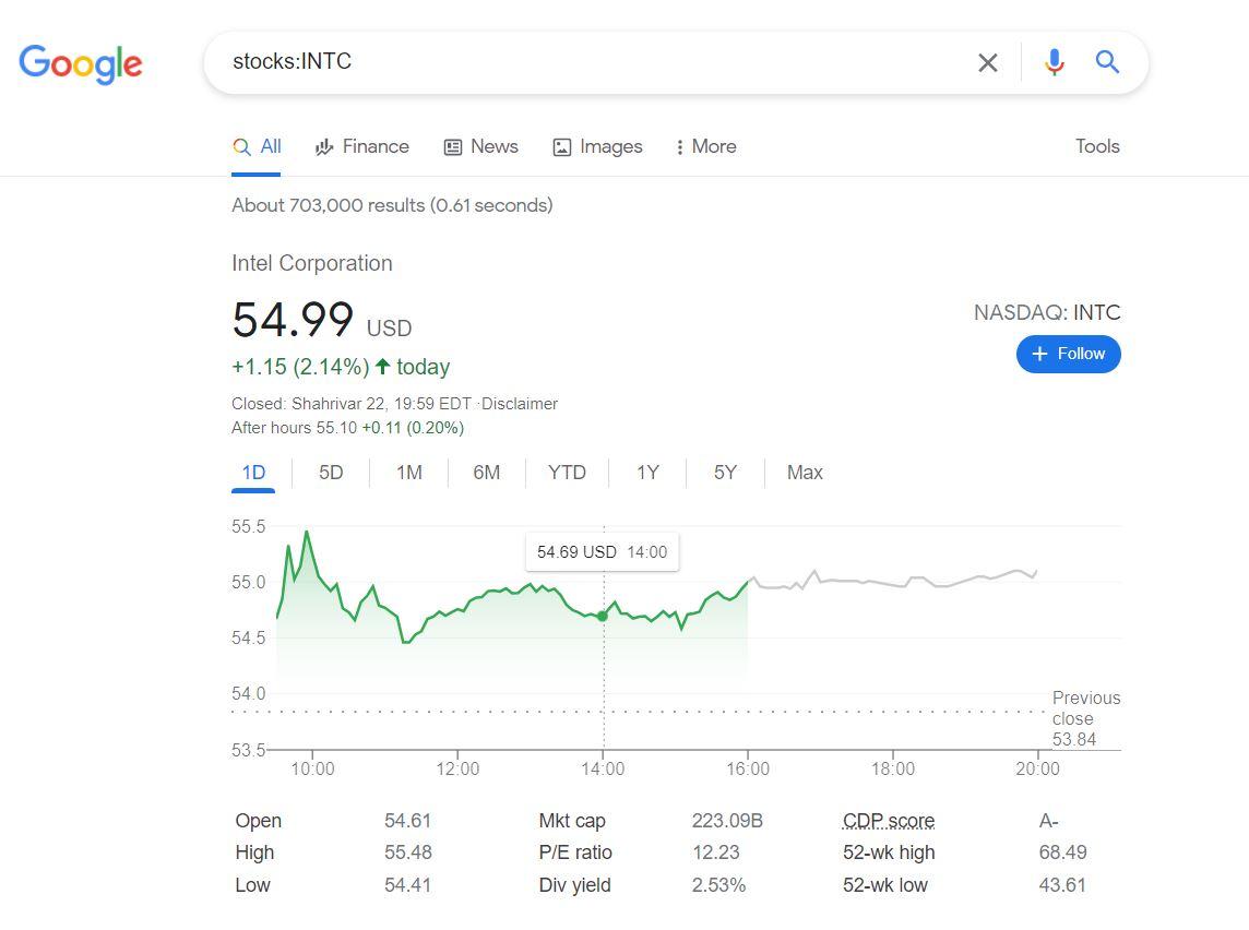 ترفندهای سرچ گوگل - Stocks: