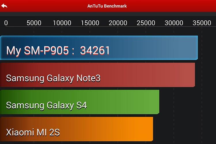 مشخصات فنی و بنچمارک تبلت Galaxy Note Pro 12.2 فاش شد.