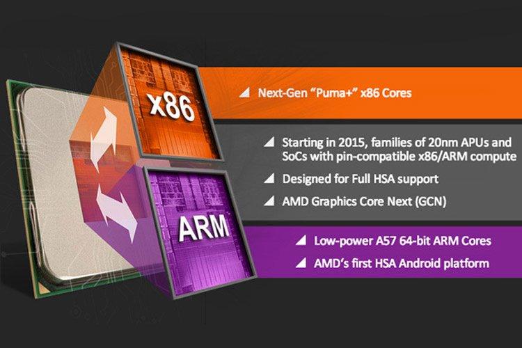 AMD در حال توسعه ی فناوری Skybridge به عنوان بستری مشترک برای کار پردازنده های مبتنی بر ARM و x86 است
