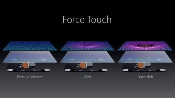 force touch c3fd7