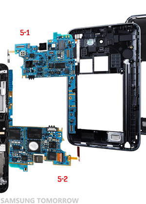 Dissecting-the-GALAXY-Note 3