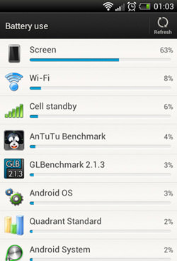 htc-one-s-battery-use