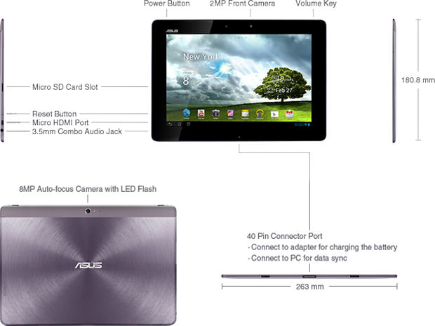img tablet